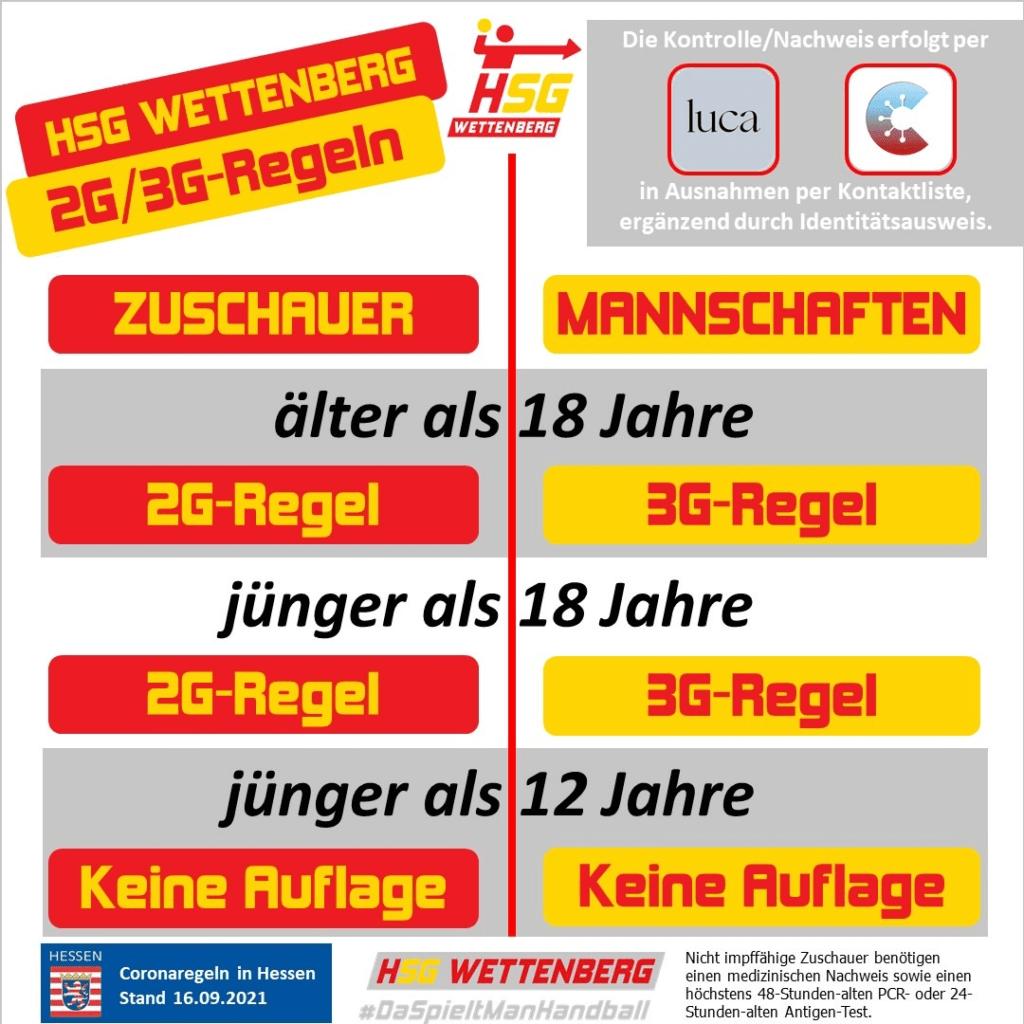 2G-3G Regeln
